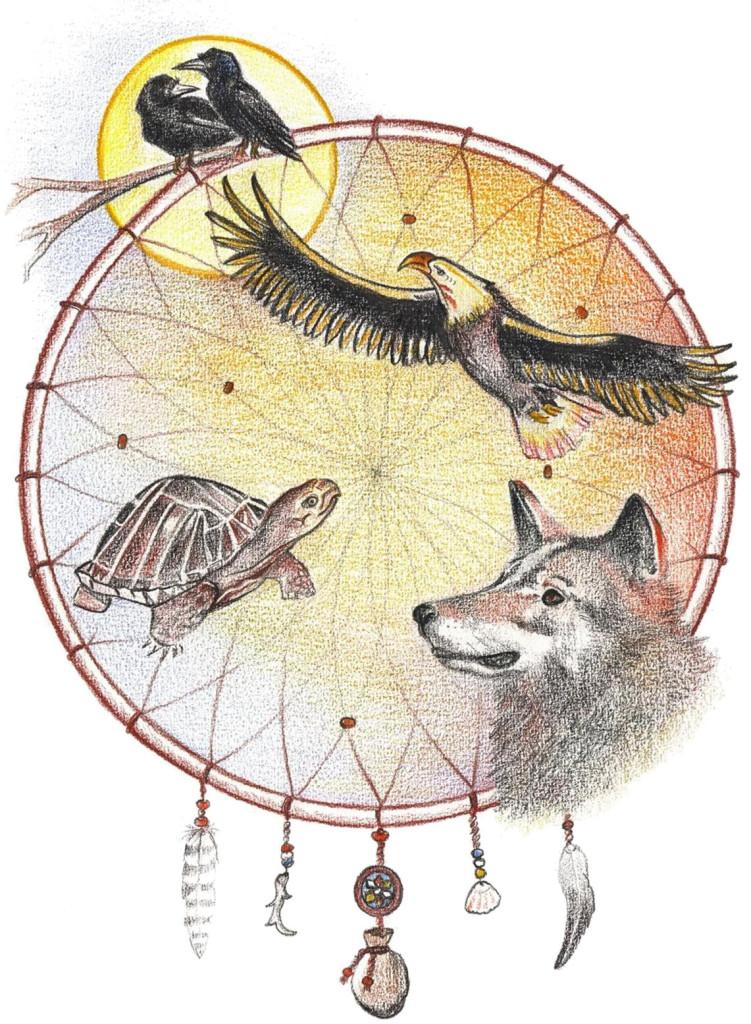 Over Mandala S Mandala Inspiratiebron Door Wilma Eras